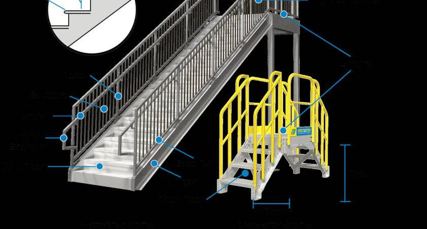 Stair Terminology Types Industrial Stairs Glossary